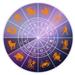 Horoskoper og dating