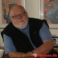 Topper´s dating profil. Topper er 74 år og kommer fra Østjylland - søger Kvinde. Opret en dating profil og kontakt Topper