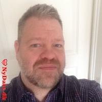Mil1975´s dating profil. Mil1975 er 43 år og kommer fra Storkøbenhavn - søger Kvinde. Opret en dating profil og kontakt Mil1975