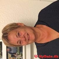 Grub´s dating profil. Grub er 57 år og kommer fra Østjylland - søger Mand. Opret en dating profil og kontakt Grub