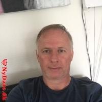 Mikael1970´s dating profil. Mikael1970 er 49 år og kommer fra Vestjylland - søger Kvinde. Opret en dating profil og kontakt Mikael1970