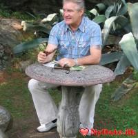 Harrym´s dating profil. Harrym er 51 år og kommer fra København - søger Kvinde. Opret en dating profil og kontakt Harrym