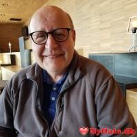 posthus´s dating profil. posthus er 66 år og kommer fra Midtjylland - søger Kvinde. Opret en dating profil og kontakt posthus
