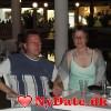Perle´s dating profil. Perle er 50 år og kommer fra Midtsjælland - søger Par. Opret en dating profil og kontakt Perle