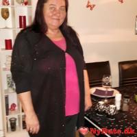 Vic2016´s dating profil. Vic2016 er 61 år og kommer fra Midtjylland - søger Mand. Opret en dating profil og kontakt Vic2016