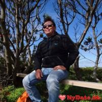 Thybo´s dating profil. Thybo er 61 år og kommer fra Nordjylland - søger Kvinde. Opret en dating profil og kontakt Thybo