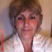 Titte´s dating profil. Titte er 54 år og kommer fra Vestsjælland - søger Mand. Opret en dating profil og kontakt Titte