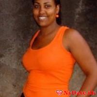 Aish76´s dating profil. Aish76 er 44 år og kommer fra Nordjylland - søger Mand. Opret en dating profil og kontakt Aish76