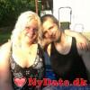 parsoegerkvinde´s dating profil. parsoegerkvinde er 31 år og kommer fra Nordjylland - søger Kvinde. Opret en dating profil og kontakt parsoegerkvinde