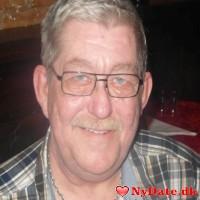 jegermigselv´s dating profil. jegermigselv er 64 år og kommer fra Aalborg - søger Kvinde. Opret en dating profil og kontakt jegermigselv