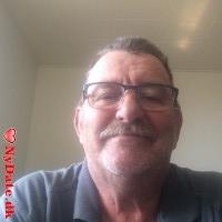 strynbo´s dating profil. strynbo er 64 år og kommer fra Fyn - søger Kvinde. Opret en dating profil og kontakt strynbo