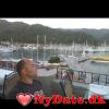 Uno1´s dating profil. Uno1 er 36 år og kommer fra København - søger Kvinde. Opret en dating profil og kontakt Uno1