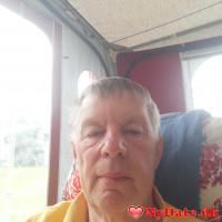 John58´s dating profil. John58 er 63 år og kommer fra Nordjylland - søger Kvinde. Opret en dating profil og kontakt John58